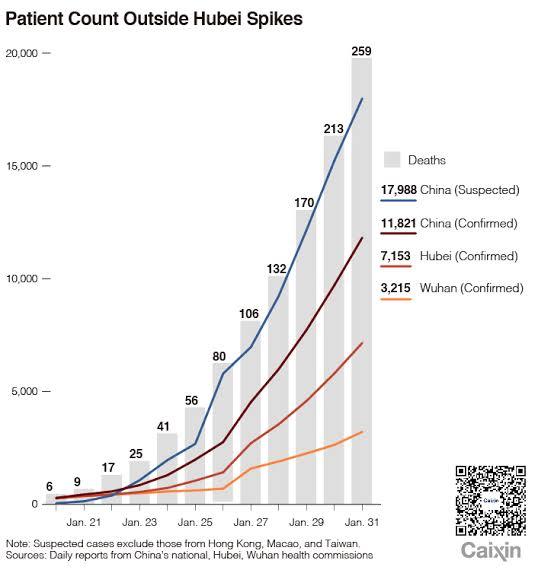 Corvi decessi / contagi Cina