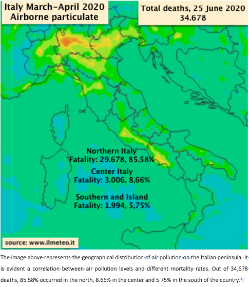 Pharmacological Overtreatment and COVID-19 Deaths: Analysis of Comorbidity Data on the Elderly Population in Italy
